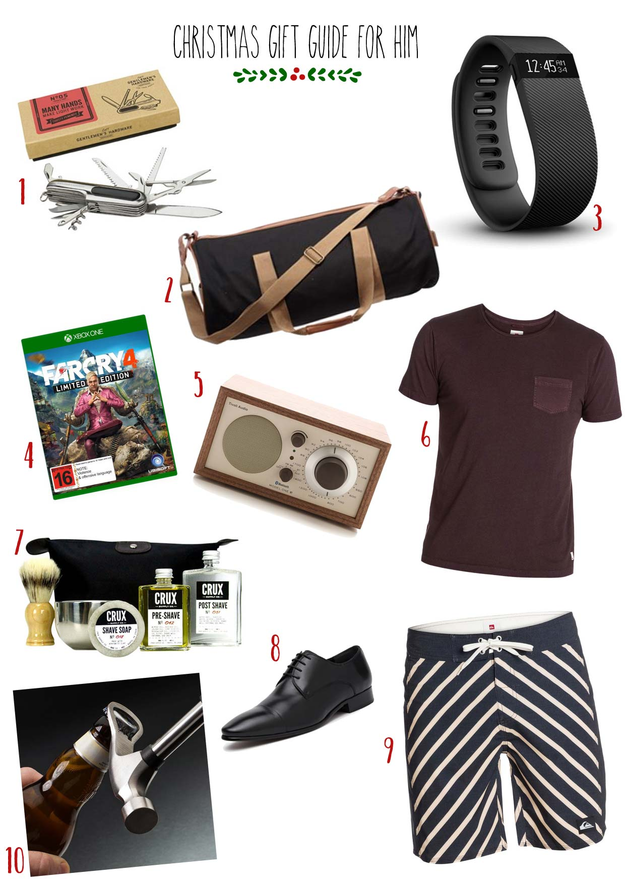 gift guide 4 him-01
